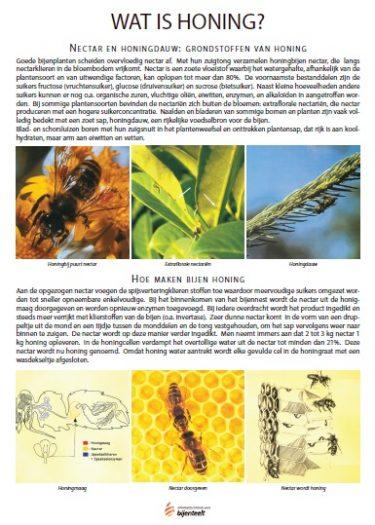 Wat Is Honing